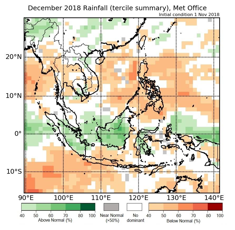 Rainfall Tercile Summary of Met Office model.