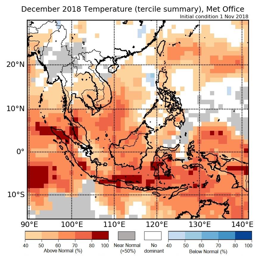 Temperature Tercile Summary of Met Office model.