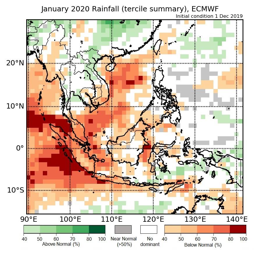 Rainfall Tercile Summary of ECMWF model.