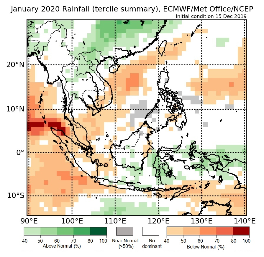 Rainfall Tercile Summary of MME model.