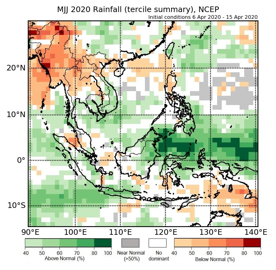 Rainfall Tercile Summary of NCEP model.