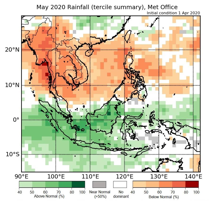 Rainfall Tercile Summary of UK Met Office model.